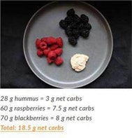 hummus raspberries blackberries totaling 18.5 grams net carbs on a plate