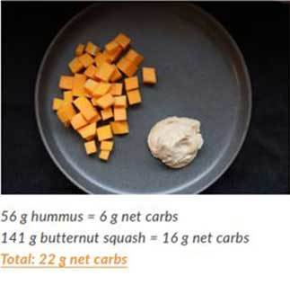 hummus and butternut squash totaling 22 grams net carbs on a plate
