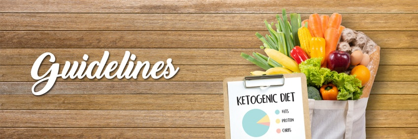 a sign that says guidelines for a ketogenic diet with pictures of healthy food